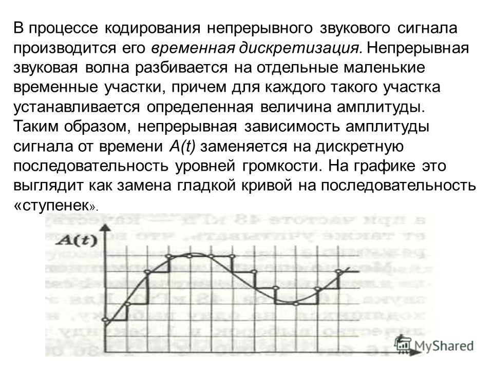 В процессе кодирования непрерывного звукового сигнала производится его временная дискретизация. Непрерывная звуковая волна разбивается на отдельные маленькие временные участки, причем для каждого такого участка устанавливается определенная величина а