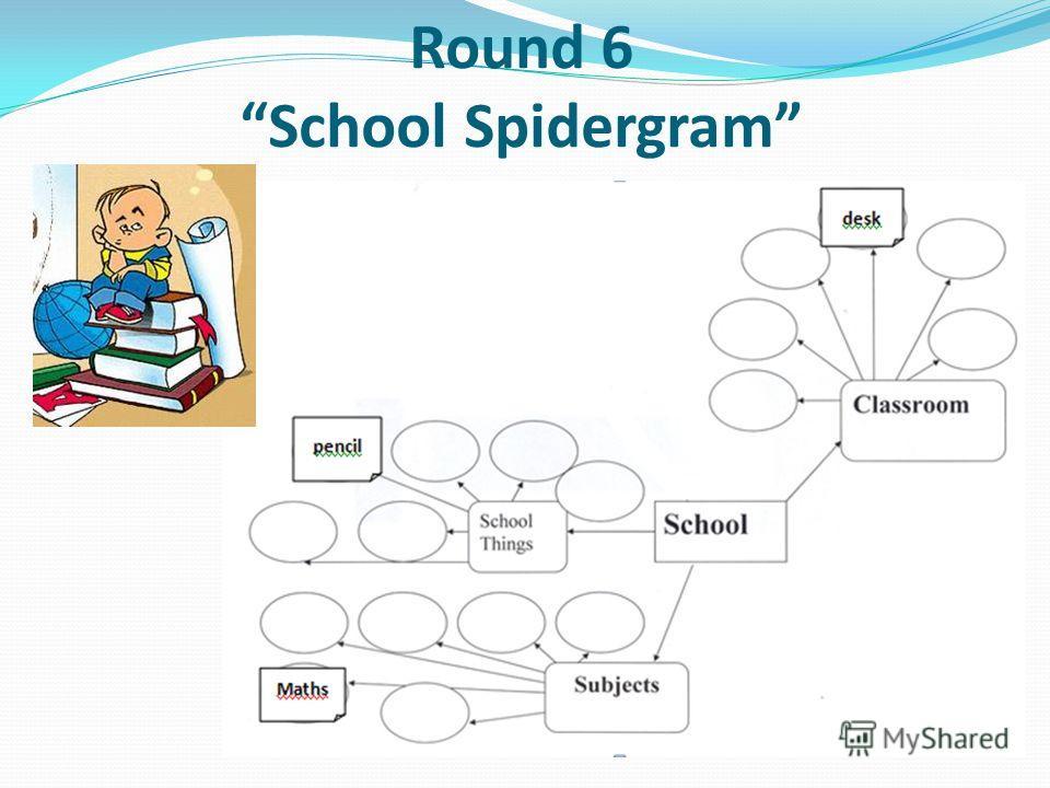 Round 6 School Spidergram