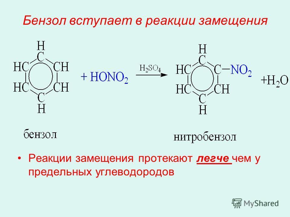 Бензол вступает в реакции замещения Реакции замещения протекают легче чем у предельных углеводородов