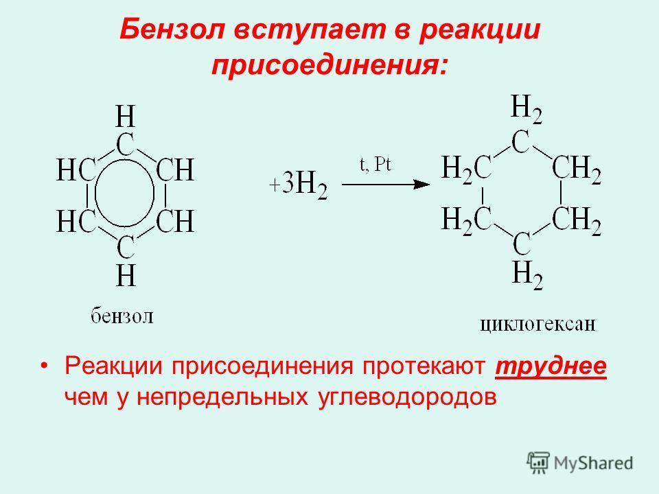 Бензол вступает в реакции присоединения: Реакции присоединения протекают труднее чем у непредельных углеводородов
