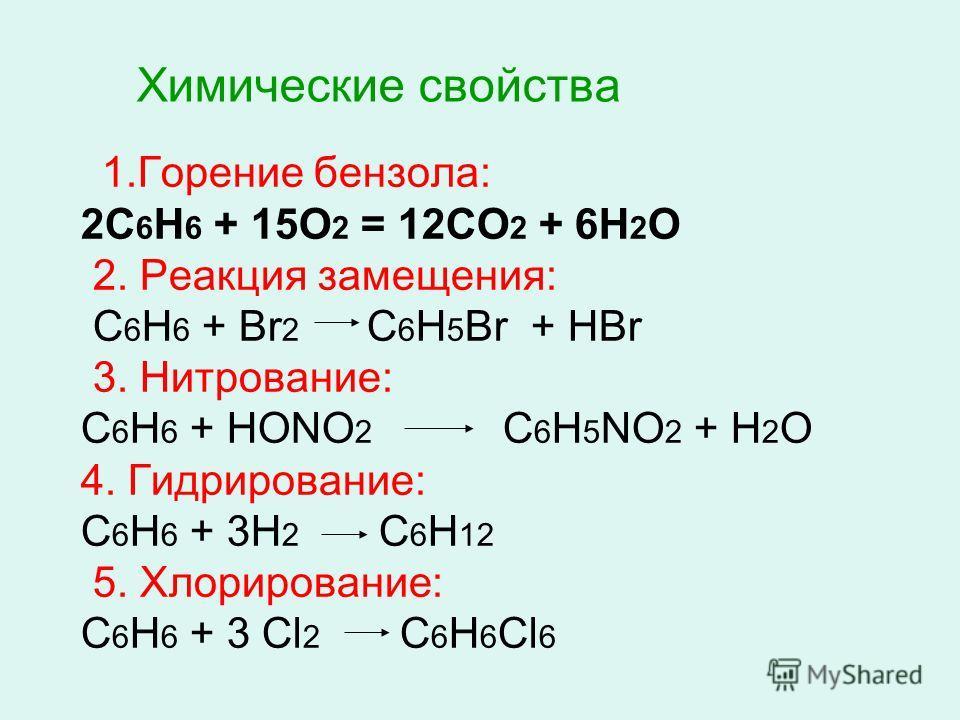 Химические свойства 1.Горение бензола: 2С 6 Н 6 + 15О 2 = 12СО 2 + 6Н 2 О 2. Реакция замещения: С 6 Н 6 + Br 2 C 6 H 5 Br + HBr 3. Нитрование: С 6 Н 6 + НОNО 2 С 6 Н 5 NО 2 + Н 2 О 4. Гидрирование: С 6 Н 6 + 3Н 2 С 6 Н 12 5. Хлорирование: С 6 Н 6 + 3