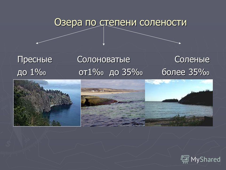 Озера по степени солености Пресные Солоноватые Соленые до 1% 0 от1% 0 до 35% 0 более 35% 0