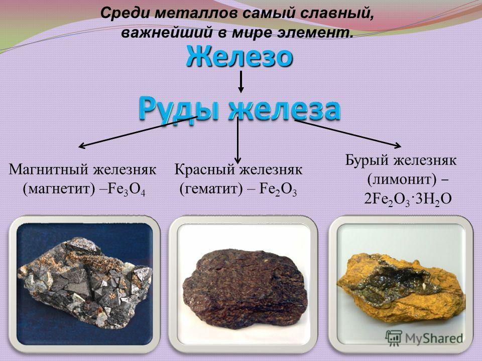 Бурый железняк (лимонит) – 2Fe 2 O 3 ·3H 2 O Среди металлов самый славный, важнейший в мире элемент.Железо Магнитный железняк (магнетит) –Fe 3 O 4 Красный железняк (гематит) – Fe 2 O 3