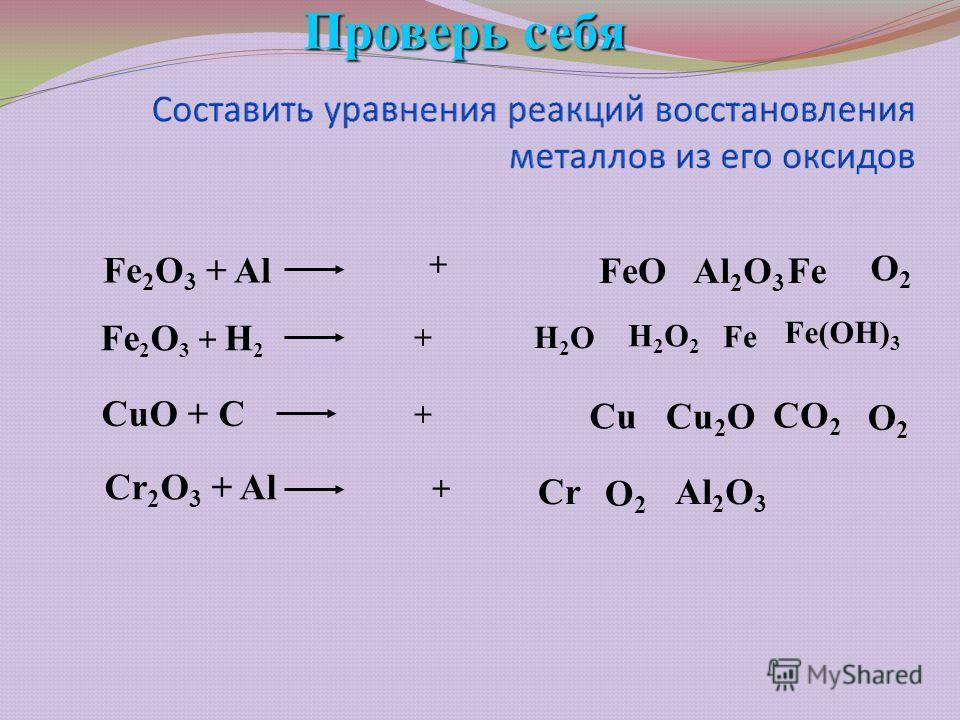 Проверь себя Fe 2 O 3 + Al O 2 FeO FeAl 2 O 3 Fe 2 O 3 + H 2 Fe H2OH2O H 2 O 2 Fe(OH) 3 + CuO + C Cu CO 2 Cu 2 O O 2 + + Cr 2 O 3 + Al Al 2 O 3 Cr O 2 +