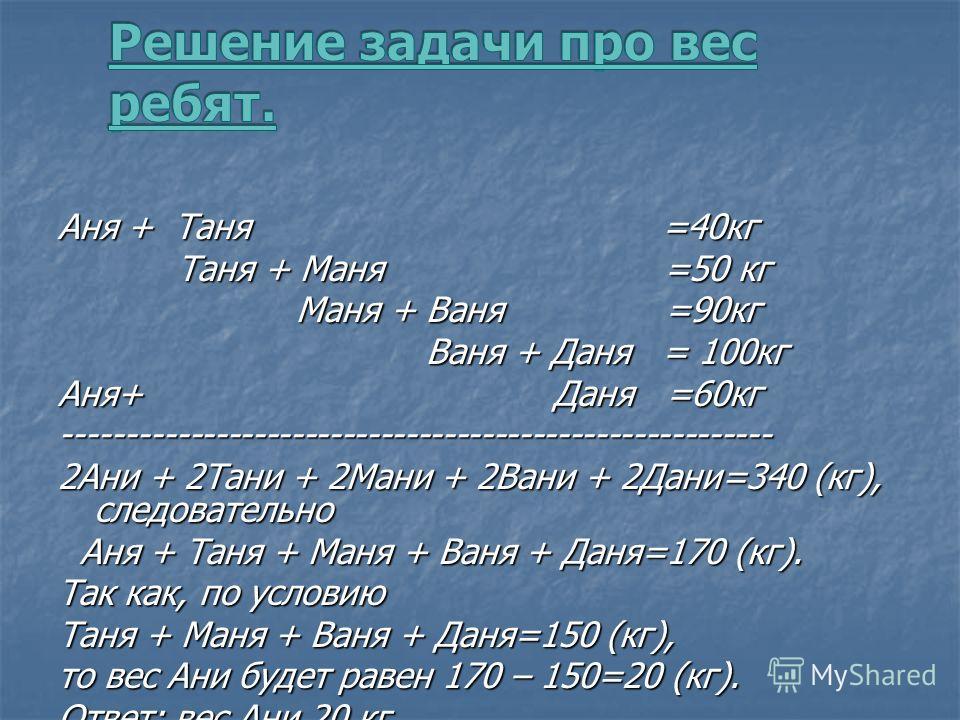 Аня + Таня =40кг Таня + Маня =50 кг Таня + Маня =50 кг Маня + Ваня =90кг Маня + Ваня =90кг Ваня + Даня = 100кг Ваня + Даня = 100кг Аня+ Даня =60кг -------------------------------------------------------- 2Ани + 2Тани + 2Мани + 2Вани + 2Дани=340 (кг),
