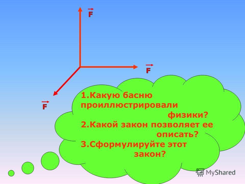 1.Какую басню проиллюстрировали физики? 2.Какой закон позволяет ее описать? 3.Сформулируйте этот закон?