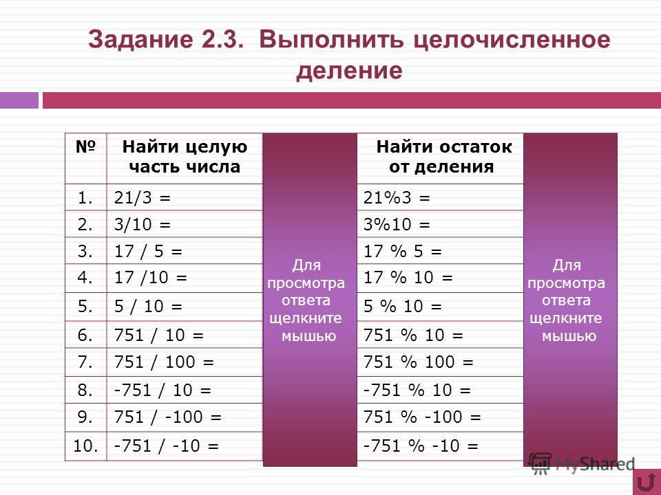 Задание 2.3. Выполнить целочисленное деление Найти целую часть числа Ответ Найти остаток от деления Ответ 1.21/3 =721%3 =0 2.3/10 =03%10 =3 3.17 / 5 =317 % 5 =2 4.17 /10 =117 % 10 =7 5.5 / 10 =05 % 10 =5 6.751 / 10 =75751 % 10 =1 7.751 / 100 =7751 %