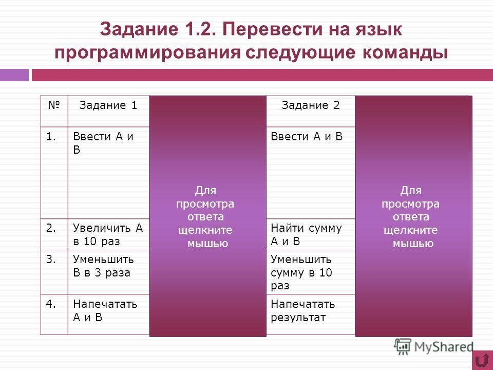 Задание 1.2. Перевести на язык программирования следующие команды Задание 1Фрагмент программы Задание 2Фрагмент программы 1.Ввести А и В printf (