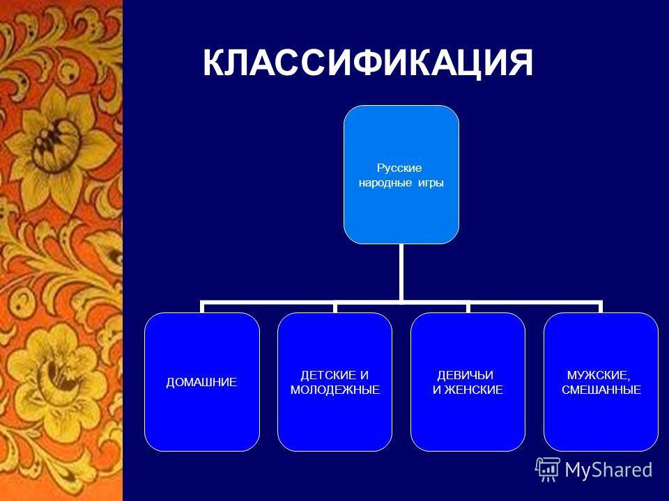 Классификация русские народные игры
