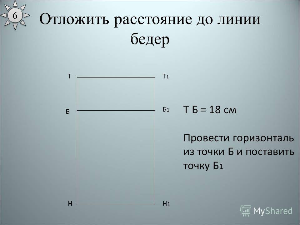 Отложить расстояние до линии бедер Т Н Т1Т1 Н1Н1 Б Б1Б1 Т Б = 18 см Провести горизонталь из точки Б и поставить точку Б 1 6 6