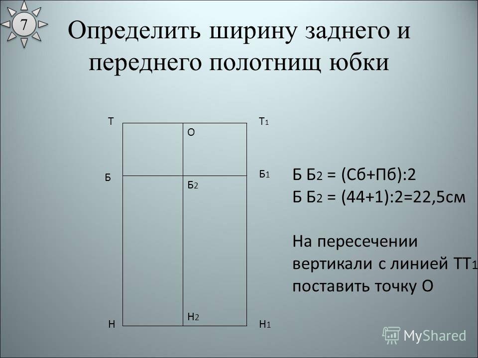 Определить ширину заднего и переднего полотнищ юбки Т Н Т1Т1 Н1Н1 Б Б1Б1 Б Б 2 = (Сб+Пб):2 Б Б 2 = (44+1):2=22,5см На пересечении вертикали с линией ТТ 1 поставить точку О Б2Б2 Н2Н2 О 7 7