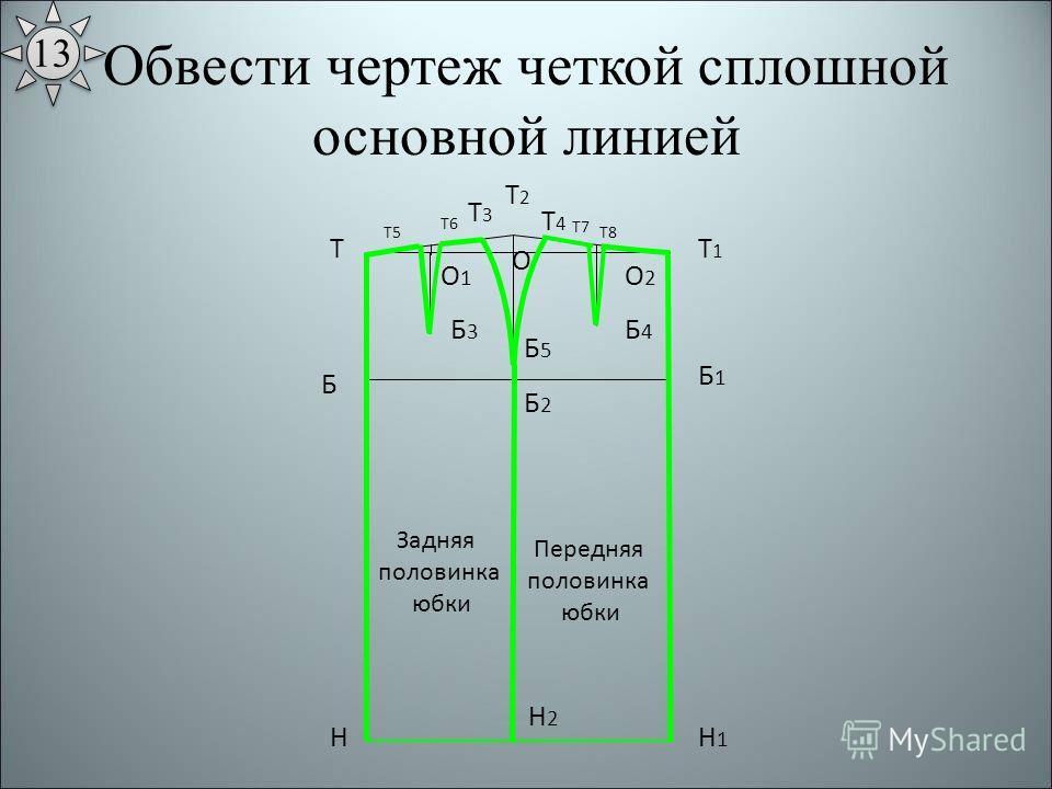 Обвести чертеж четкой сплошной основной линией Т6 Т5 Т7 Т8 Т Н Т1Т1 Н1Н1 Б Б1Б1 Б2Б2 Н2Н2 О Б3Б3 Б4Б4 Б5Б5 Т2Т2 О1О1 О2О2 Т3Т3 Т4Т4 13 Задняя половинка юбки Передняя половинка юбки