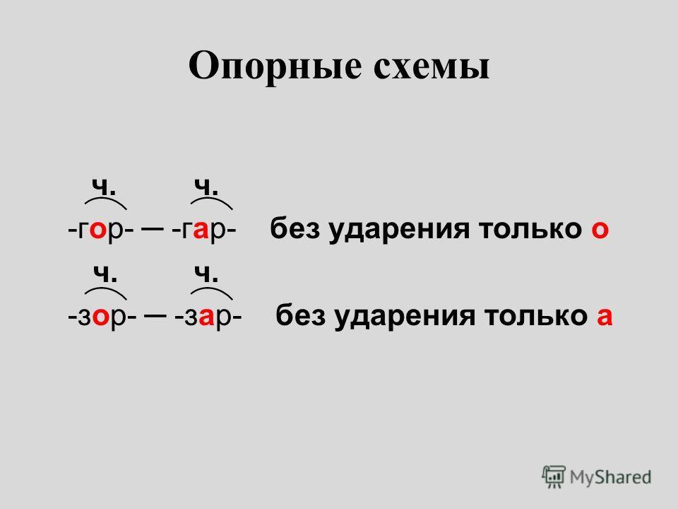 Опорные схемы ч. ч. -гор- -гар- без ударения только о ч. ч. -зор- -зар- без ударения только а