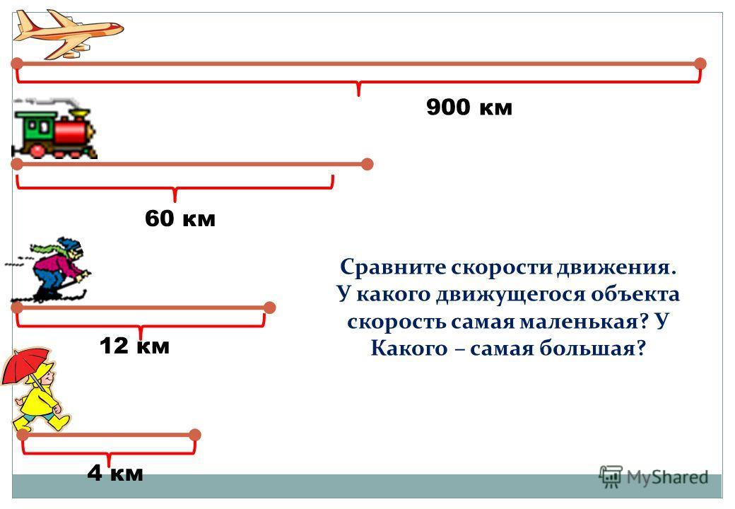 900 км 60 км 4 км Сравните скорости движения. У какого движущегося объекта скорость самая маленькая? У Какого – самая большая? 12 км