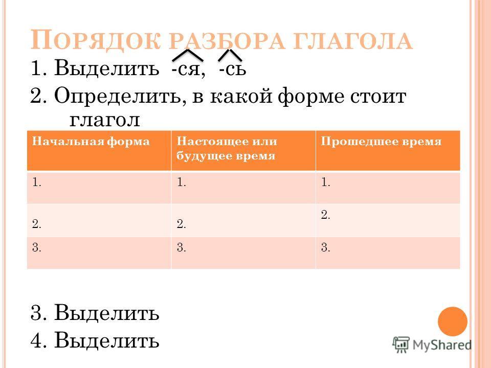 П ОРЯДОК РАЗБОРА ГЛАГОЛА 1. Выделить -ся, -сь 2. Определить, в какой форме стоит глагол 3. Выделить 4. Выделить Начальная формаНастоящее или будущее время Прошедшее время 1. 2. 3.