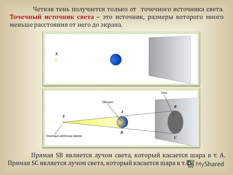 Четкая тень получается только от точечного источника света. Точечный источник света – это источник, размеры которого много меньше расстояния от него до экрана. Прямая SB является лучом света, который касается шара в т. А. Прямая SC является лучом све