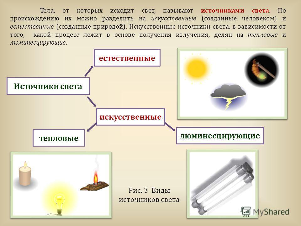 Рис. 3 Виды источников света Тела, от которых исходит свет, называют источниками света. По происхождению их можно разделить на искусственные (созданные человеком) и естественные (созданные природой). Искусственные источники света, в зависимости от то