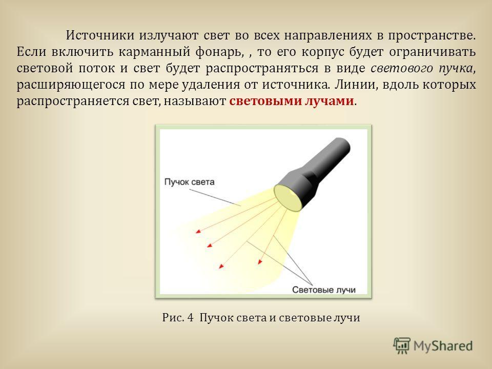 Рис. 4 Пучок света и световые лучи Источники излучают свет во всех направлениях в пространстве. Если включить карманный фонарь,, то его корпус будет ограничивать световой поток и свет будет распространяться в виде светового пучка, расширяющегося по м