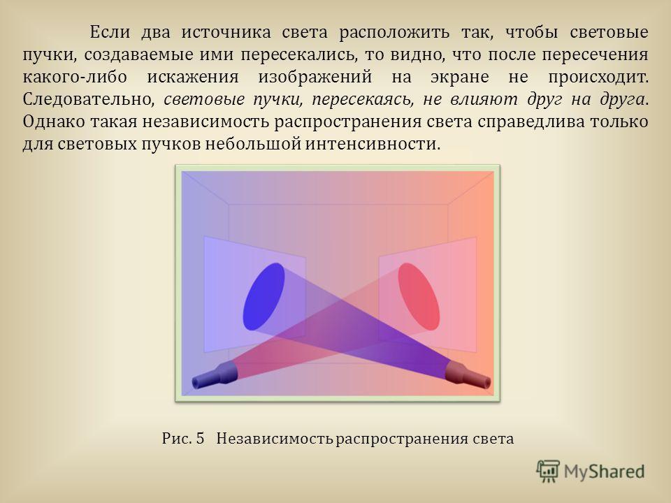 Рис. 5 Независимость распространения света Если два источника света расположить так, чтобы световые пучки, создаваемые ими пересекались, то видно, что после пересечения какого-либо искажения изображений на экране не происходит. Следовательно, световы
