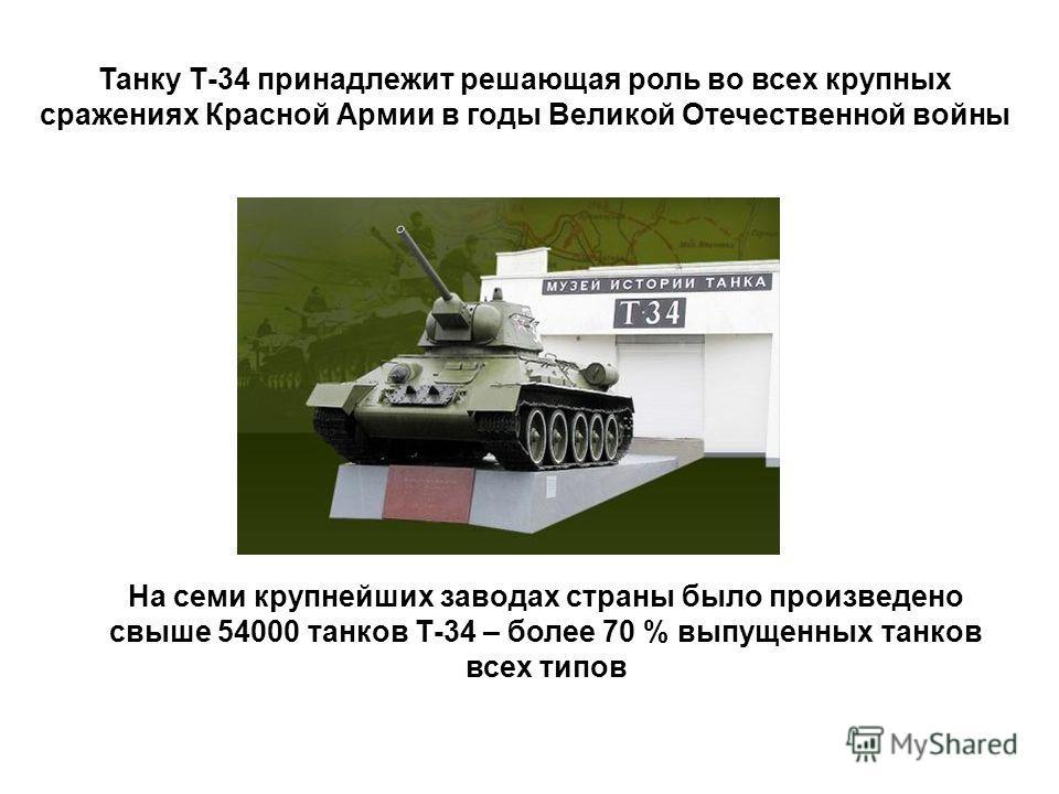 Танку Т-34 принадлежит решающая роль во всех крупных сражениях Красной Армии в годы Великой Отечественной войны На семи крупнейших заводах страны было произведено свыше 54000 танков Т-34 – более 70 % выпущенных танков всех типов