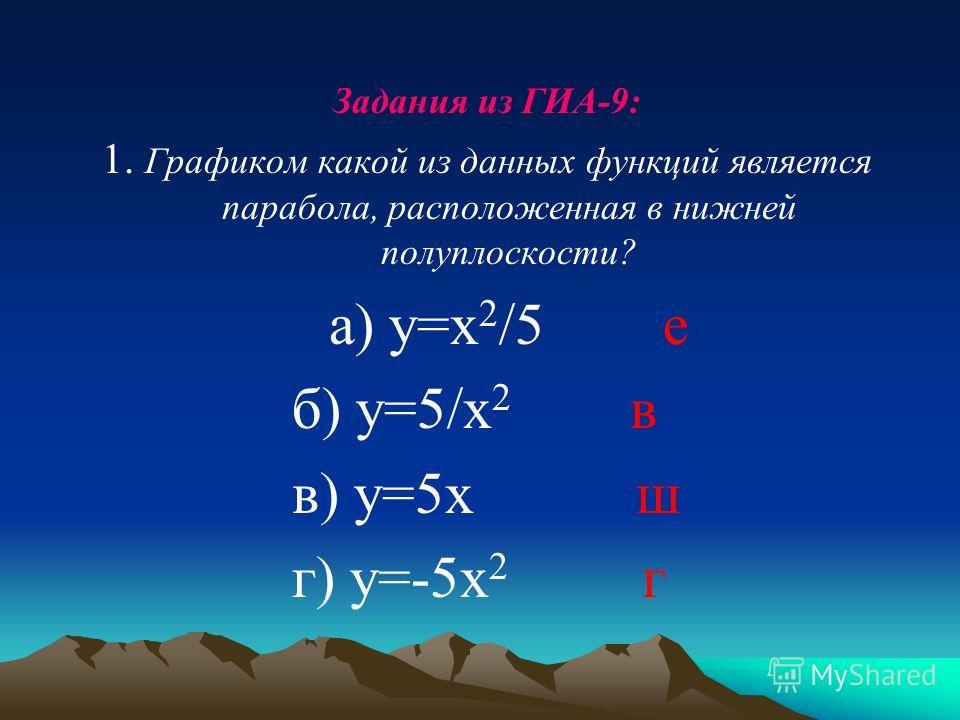Задания из ГИА-9: 1. Графиком какой из данных функций является парабола, расположенная в нижней полуплоскости? а) у=х 2 /5 е б) у=5/х 2 в в) у=5х ш г) у=-5х 2 г