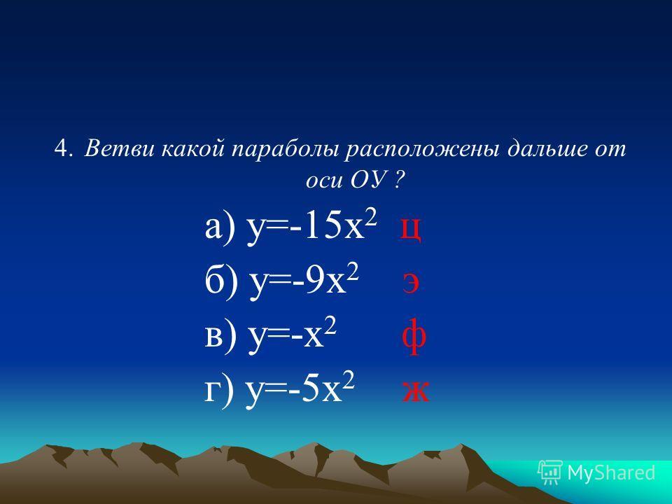 4. Ветви какой параболы расположены дальше от оси ОУ ? а) у=-15х 2 ц б) у=-9х 2 э в) у=-х 2 ф г) у=-5х 2 ж