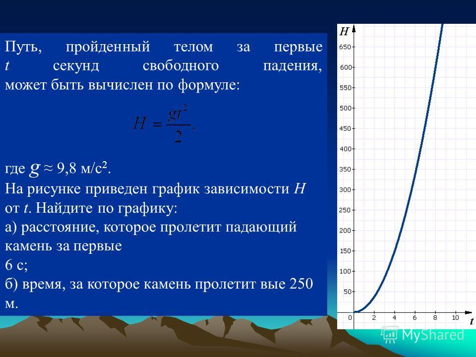 Путь, пройденный телом за первые t секунд свободного падения, может быть вычислен по формуле: где g 9,8 м/с 2. На рисунке приведен график зависимости H от t. Найдите по графику: а) расстояние, которое пролетит падающий камень за первые 6 с; б) время,
