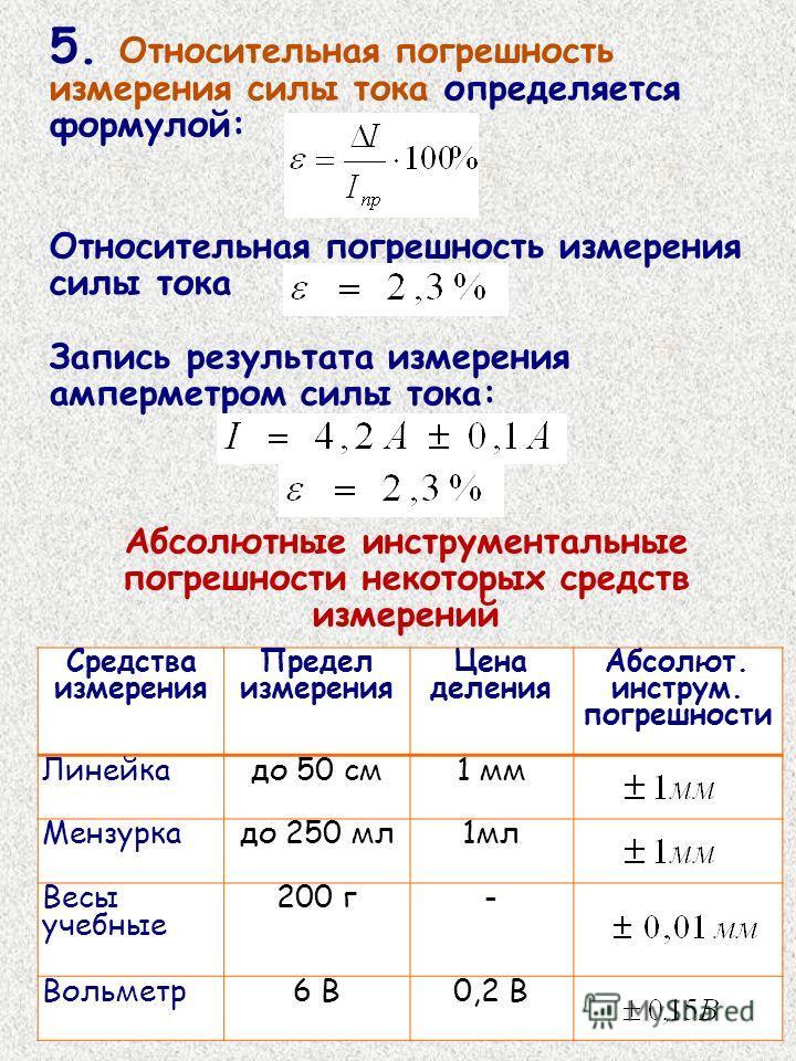 5. Относительная погрешность измерения силы тока определяется формулой: Относительная погрешность измерения силы тока Запись результата измерения амперметром силы тока: Абсолютные инструментальные погрешности некоторых средств измерений Средства изме