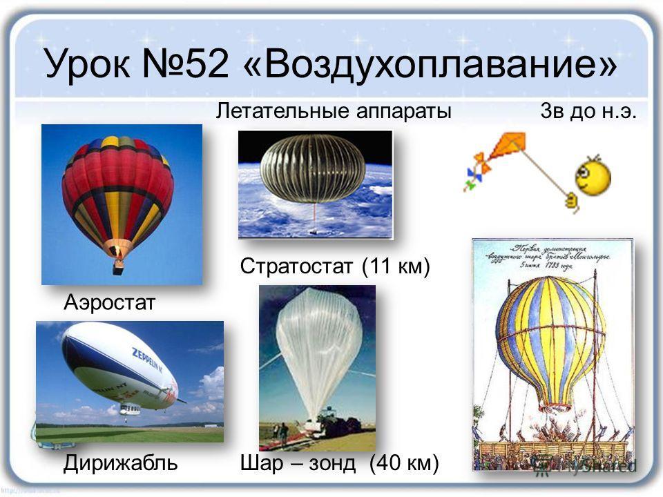 Урок 52 «Воздухоплавание» Летательные аппараты Стратостат (11 км) 3в до н.э. Аэростат ДирижабльШар – зонд (40 км)