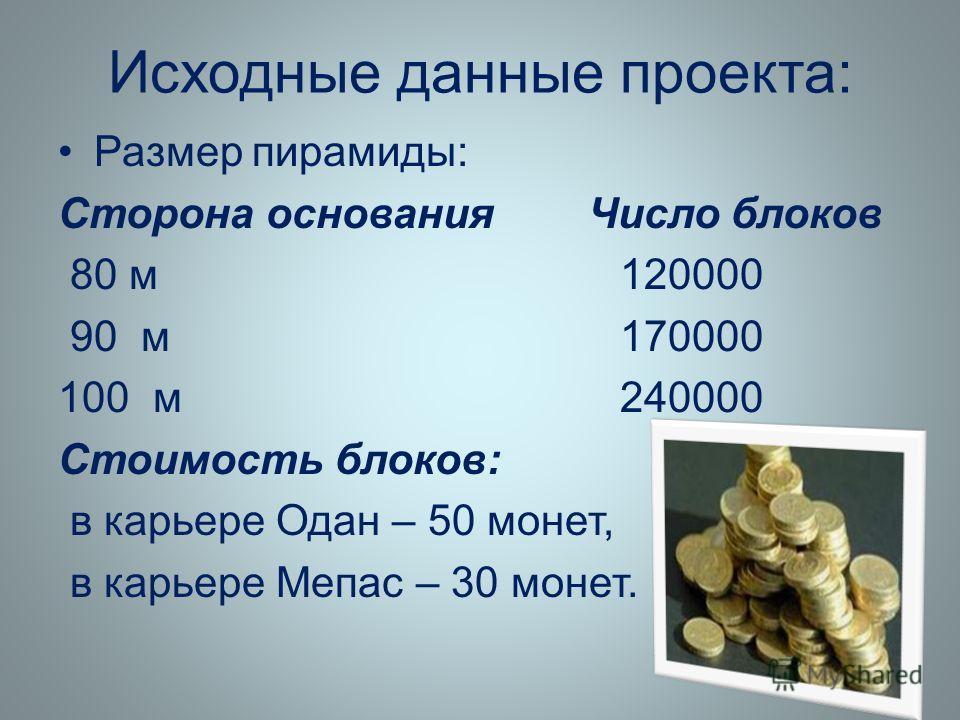 Исходные данные проекта: Размер пирамиды: Сторона основания Число блоков 80 м 120000 90 м 170000 100 м 240000 Стоимость блоков: в карьере Одан – 50 монет, в карьере Мепас – 30 монет.