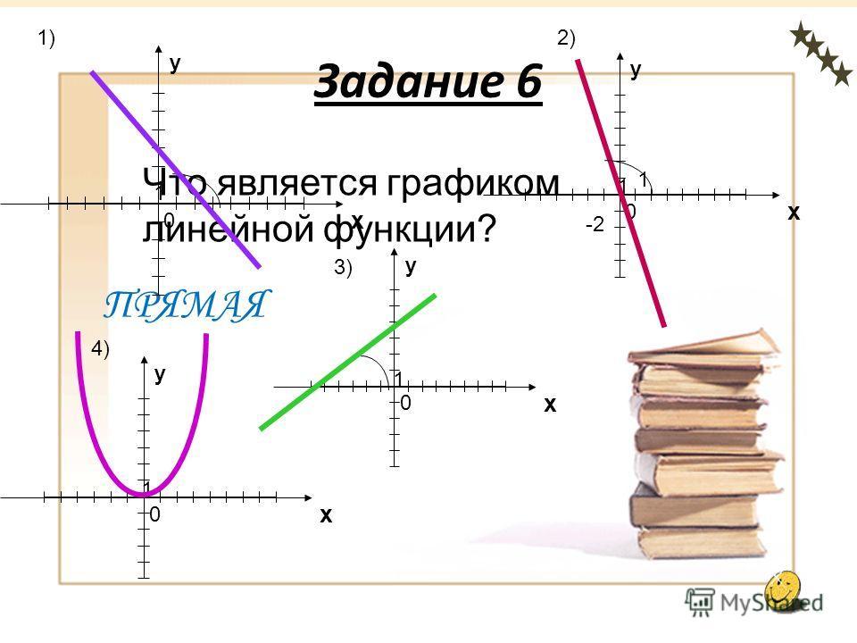Линейные функции. y = kх + b Определить линейные функции.