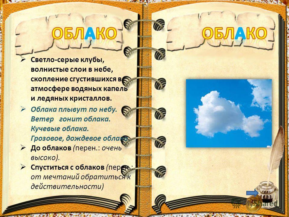 Светло-серые клубы, волнистые слои в небе, скопление сгустившихся в атмосфере водяных капель и ледяных кристаллов. Облака плывут по небу. Ветер гонит облака. Кучевые облака. Грозовое, дождевое облако. До облаков (перен.: очень высоко). Спуститься с о