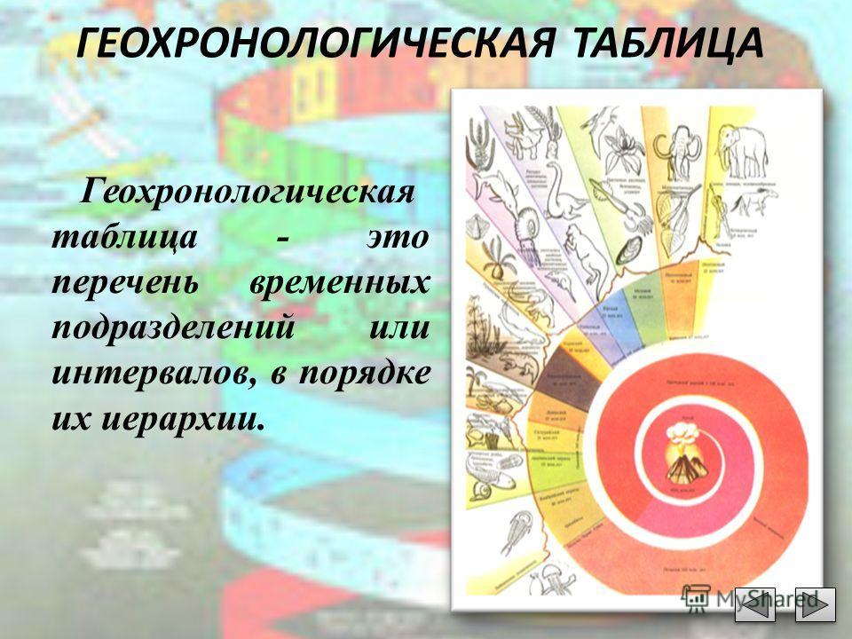 ГЕОХРОНОЛОГИЧЕСКАЯ ТАБЛИЦА Геохронологическая таблица - это перечень временных подразделений или интервалов, в порядке их иерархии.