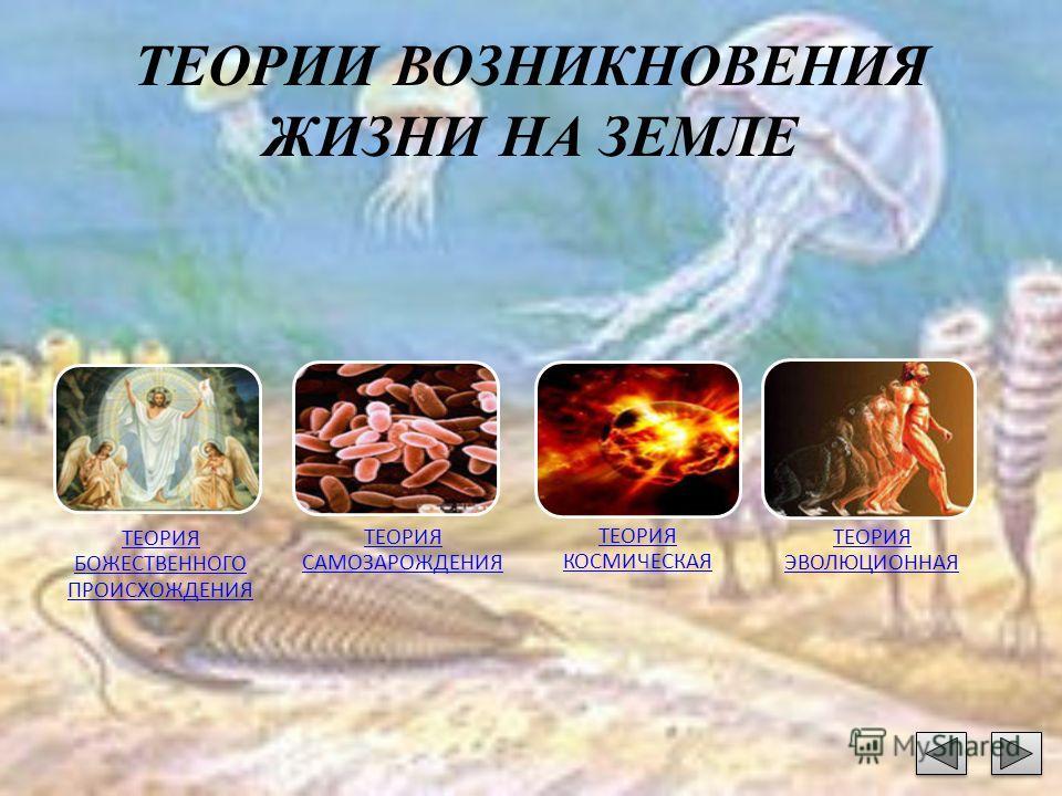 ТЕОРИИ ВОЗНИКНОВЕНИЯ ЖИЗНИ НА ЗЕМЛЕ ТЕОРИЯ БОЖЕСТВЕННОГО ПРОИСХОЖДЕНИЯ ТЕОРИЯ САМОЗАРОЖДЕНИЯ ТЕОРИЯ КОСМИЧЕСКАЯ ТЕОРИЯ ЭВОЛЮЦИОННАЯ