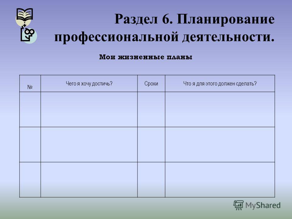 Раздел 6. Планирование профессиональной деятельности. Мои жизненные планы Чего я хочу достичь?СрокиЧто я для этого должен сделать?