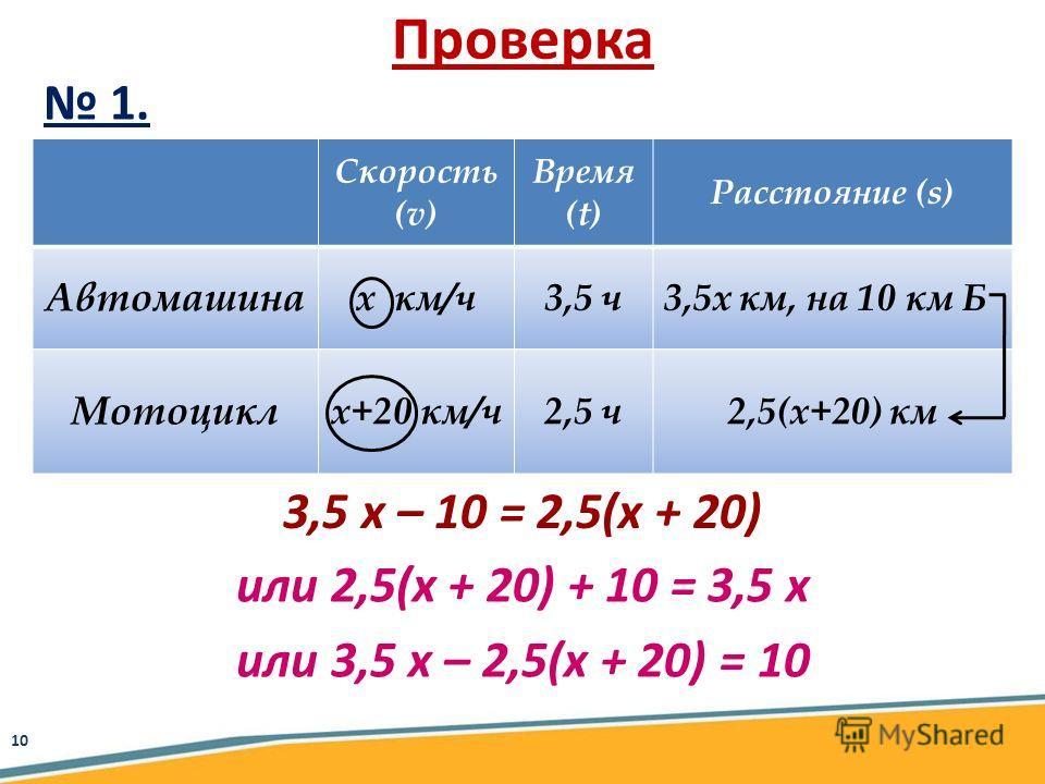 Скорость (v) Время (t) Расстояние (s) Автомашина х км/ч3,5 ч3,5х км, на 10 км Б Мотоцикл х+20 км/ч2,5 ч2,5(х+20) км 1. 3,5 х – 10 = 2,5(х + 20) или 2,5(х + 20) + 10 = 3,5 х или 3,5 х – 2,5(х + 20) = 10 Проверка 10