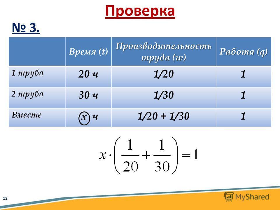 Время (t) Производительность труда (w) Работа (q) 1 труба 20 ч1/201 2 труба 30 ч1/301 Вместе х ч1/20 + 1/301 Проверка 3. 12