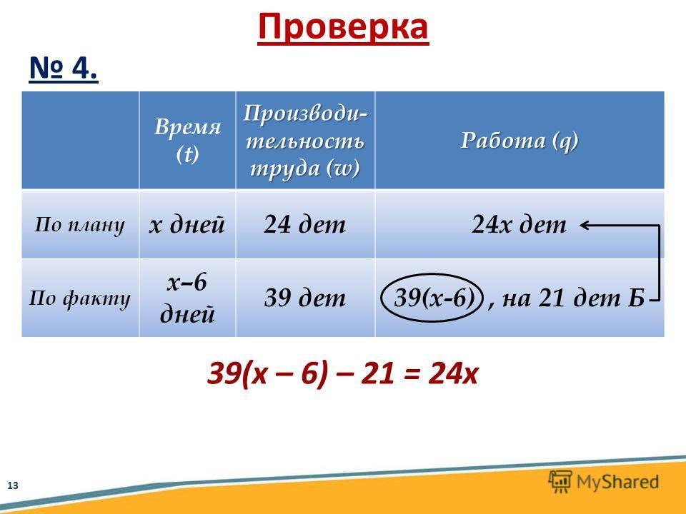 Время (t) Производи- тельность труда (w) Работа (q) По плану х дней24 дет24х дет По факту х–6 дней 39 дет39(х-6), на 21 дет Б Проверка 4. 39(х – 6) – 21 = 24х 13