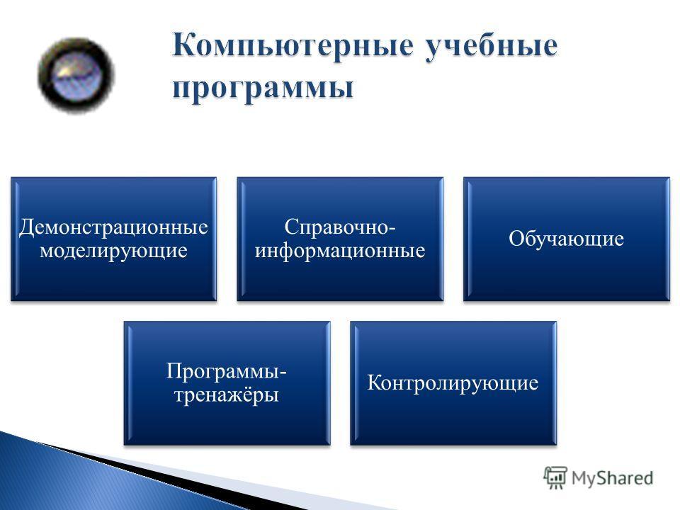 Демонстрационные моделирующие Справочно- информационные Обучающие Программы- тренажёры Контролирующие