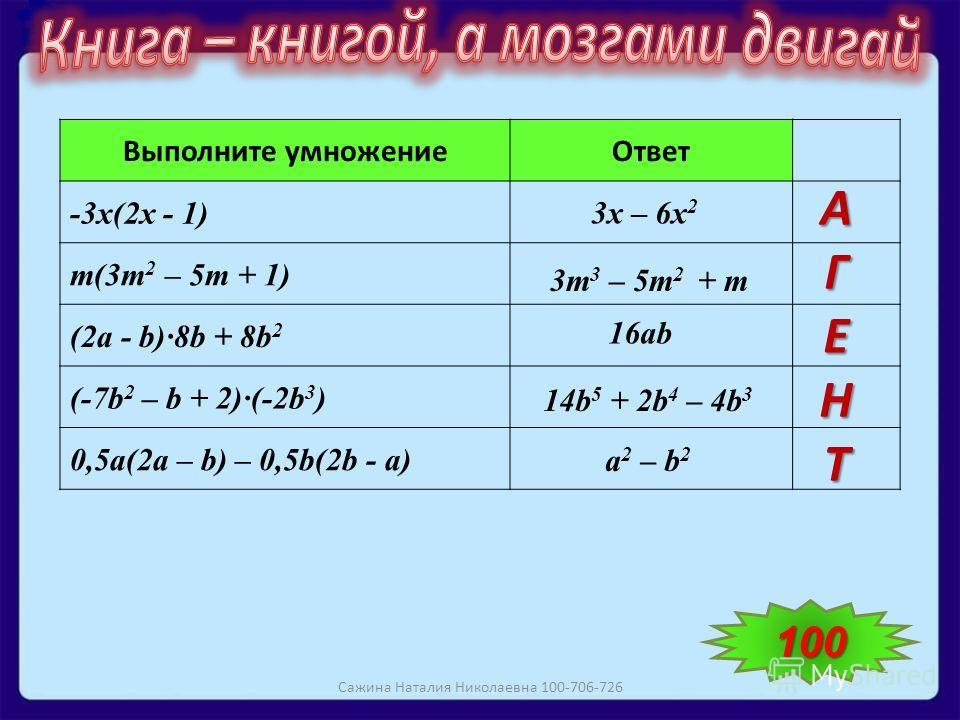 Выполните умножениеОтвет -3x(2x - 1) m(3m 2 – 5m + 1) (2a - b)8b + 8b 2 (-7b 2 – b + 2)(-2b 3 ) 0,5a(2a – b) – 0,5b(2b - a) 3x – 6x 2 16ab 14b 5 + 2b 4 – 4b 3 a 2 – b 2 АГЕНТ 3m 3 – 5m 2 + m 100 Сажина Наталия Николаевна 100-706-726