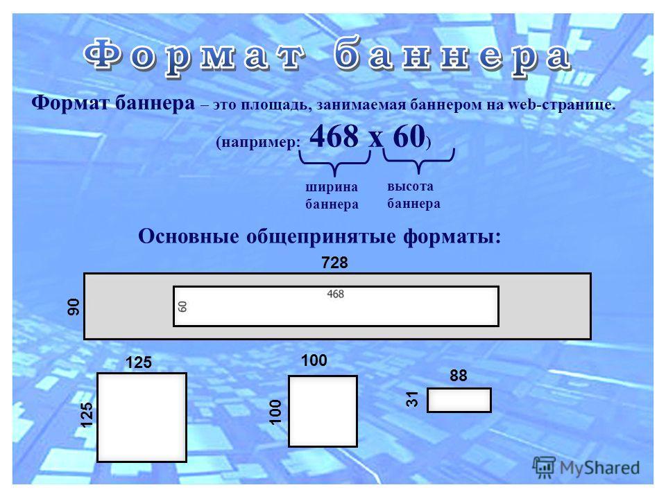 Формат баннера – это площадь, занимаемая баннером на web-странице. (например: 468 х 60 ) ширина баннера высота баннера Основные общепринятые форматы: 728 90 125 100 88 31