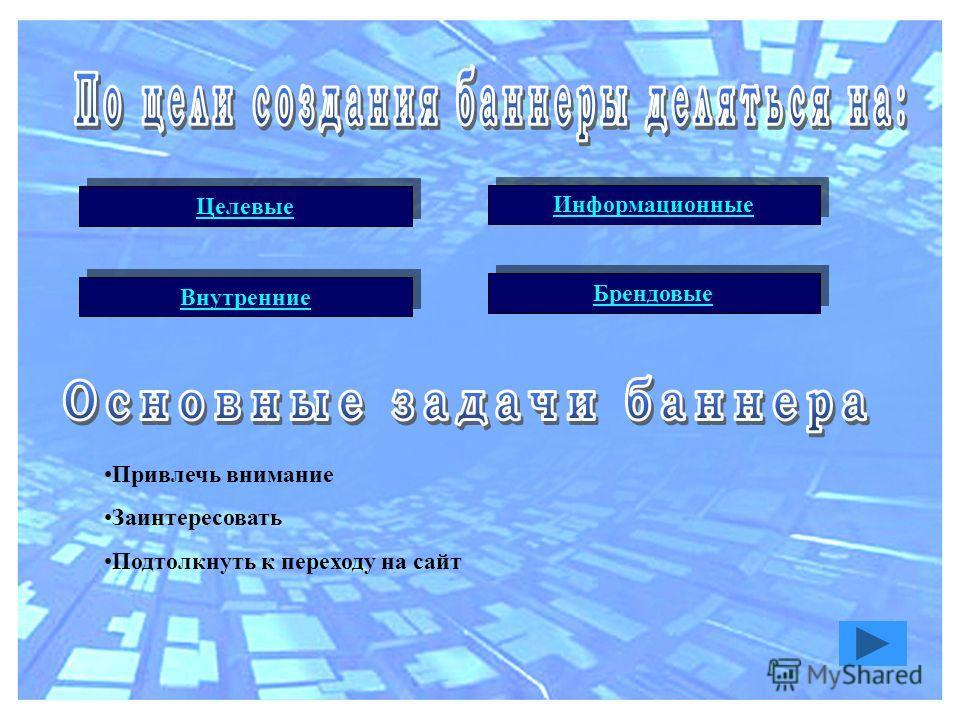 Целевые Информационные Внутренние Брендовые Привлечь внимание Заинтересовать Подтолкнуть к переходу на сайт