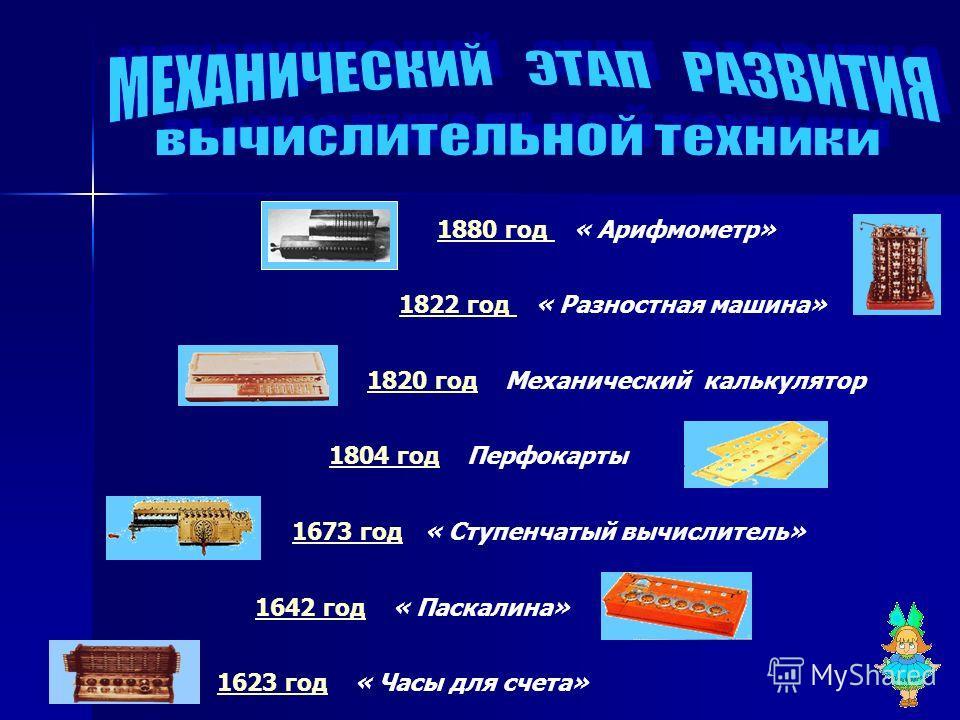 1623 год« Часы для счета» 1642 год« Паскалина» « Ступенчатый вычислитель»1673 год 1804 годПерфокарты 1820 годМеханический калькулятор 1822 год« Разностная машина» 1880 год« Арифмометр»