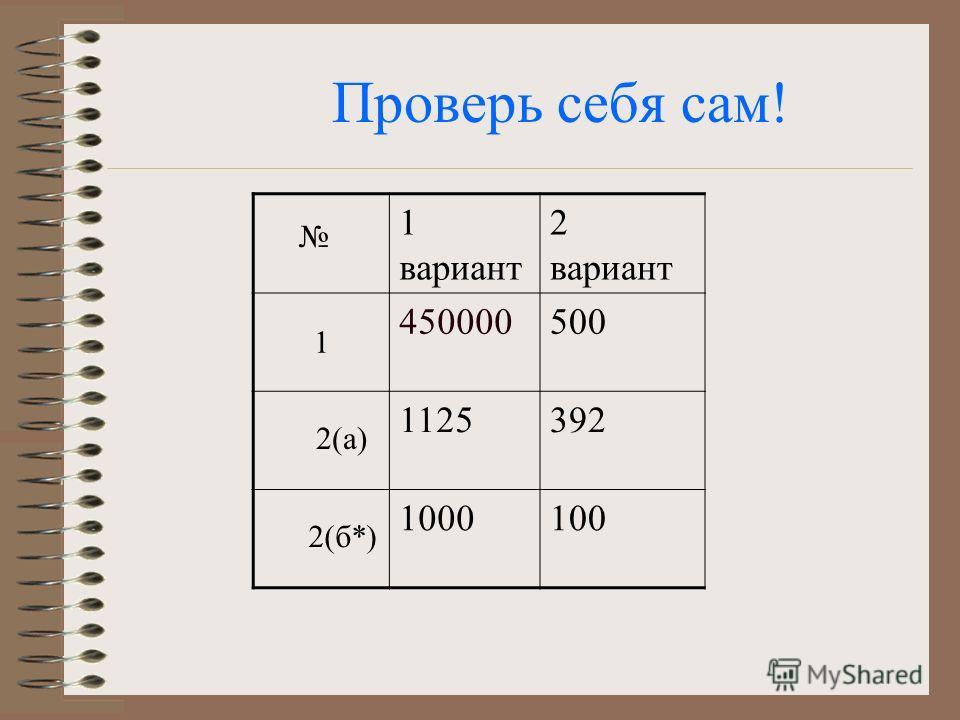 Проверь себя сам! 1 вариант 2 вариант 450000500 1125392 1000100 1 2(а) 2(б*)