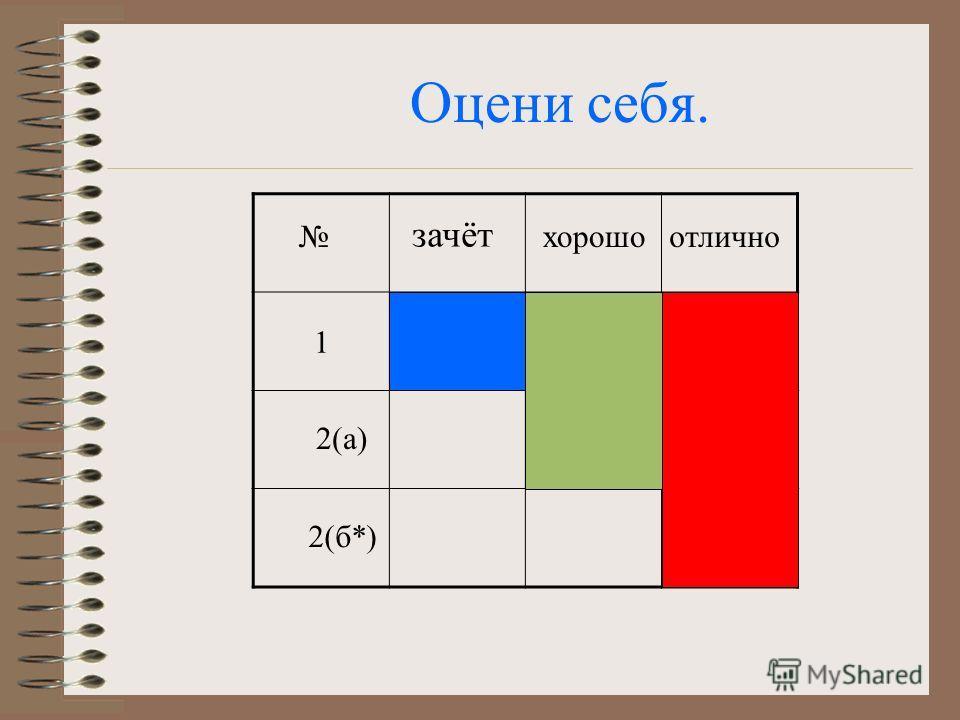 Оцени себя. зачёт хорошоотлично 1 2(а) 2(б*)