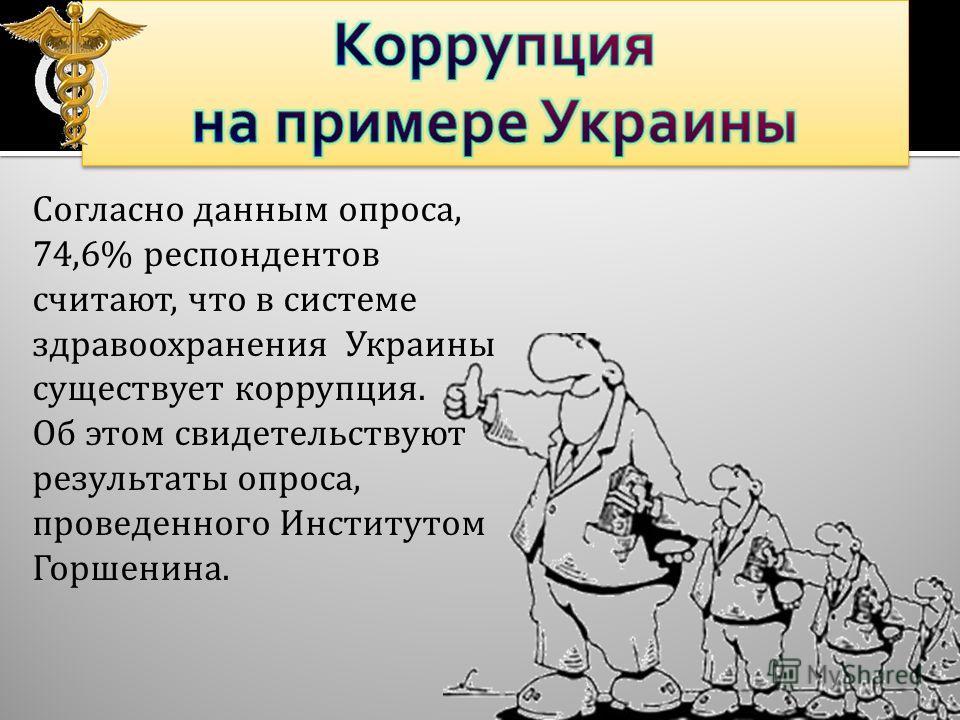Согласно данным опроса, 74,6% респондентов считают, что в системе здравоохранения Украины существует коррупция. Об этом свидетельствуют результаты опроса, проведенного Институтом Горшенина.