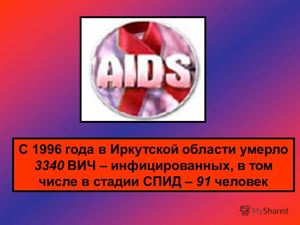 С 1996 года в Иркутской области умерло 3340 ВИЧ – инфицированных, в том числе в стадии СПИД – 91 человек