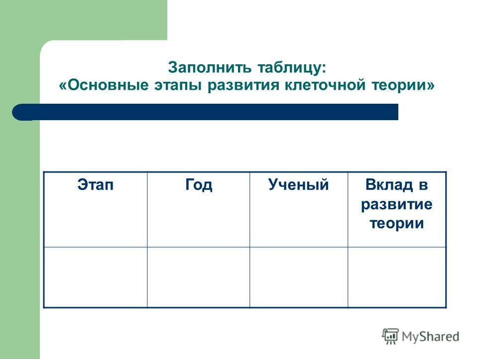 Заполнить таблицу: «Основные этапы развития клеточной теории» ЭтапГодУченыйВклад в развитие теории