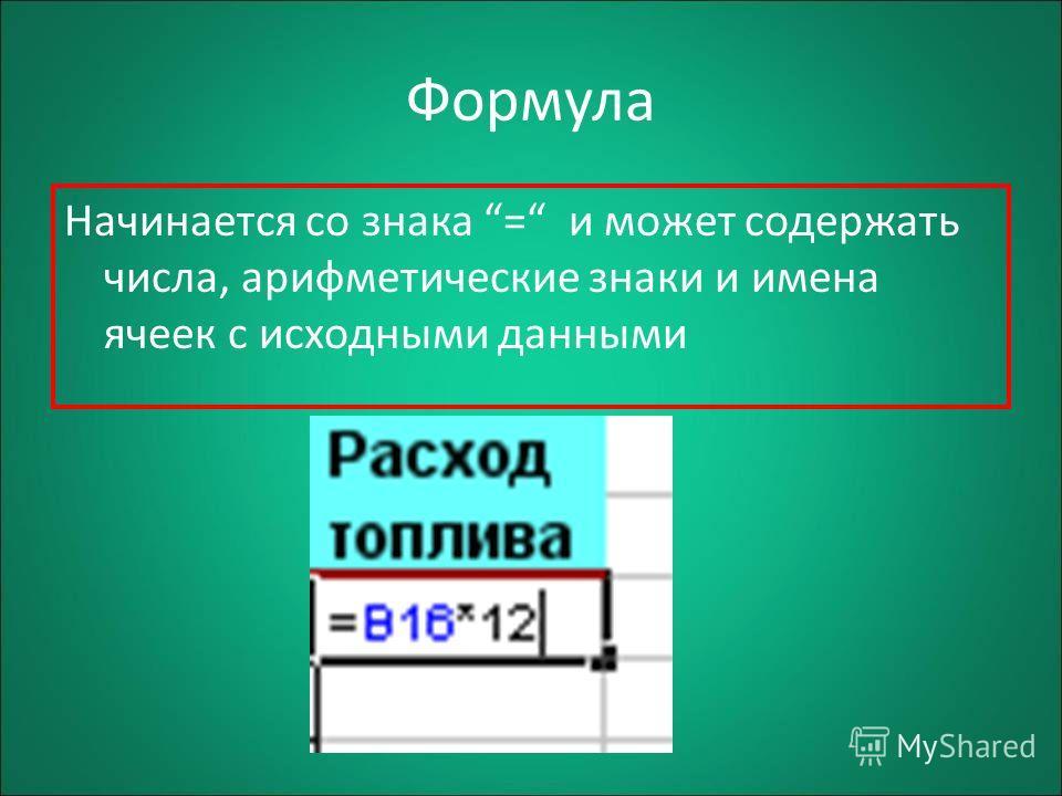 Формула Начинается со знака = и может содержать числа, арифметические знаки и имена ячеек с исходными данными