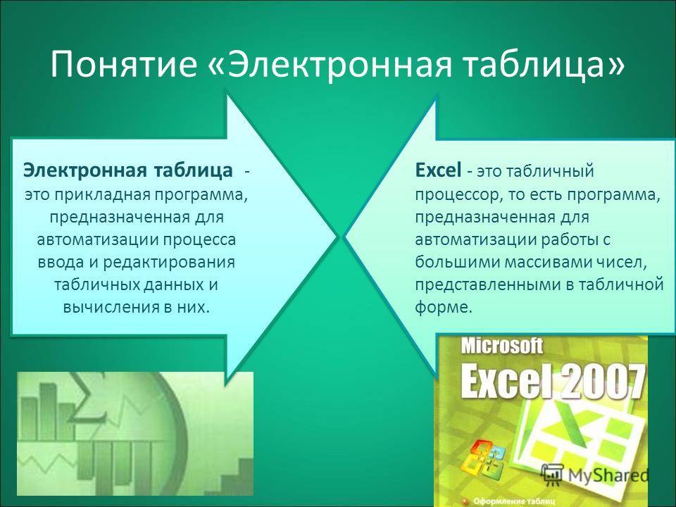 Понятие «Электронная таблица» Электронная таблица - это прикладная программа, предназначенная для автоматизации процесса ввода и редактирования табличных данных и вычисления в них. Excel - это табличный процессор, то есть программа, предназначенная д